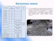 Название бетонной смеси осветлитель бетона